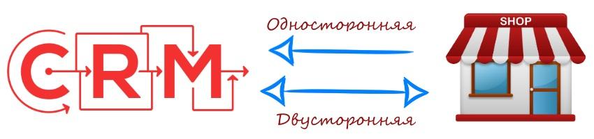 Сравнение 1 и 2 сторонней интеграций